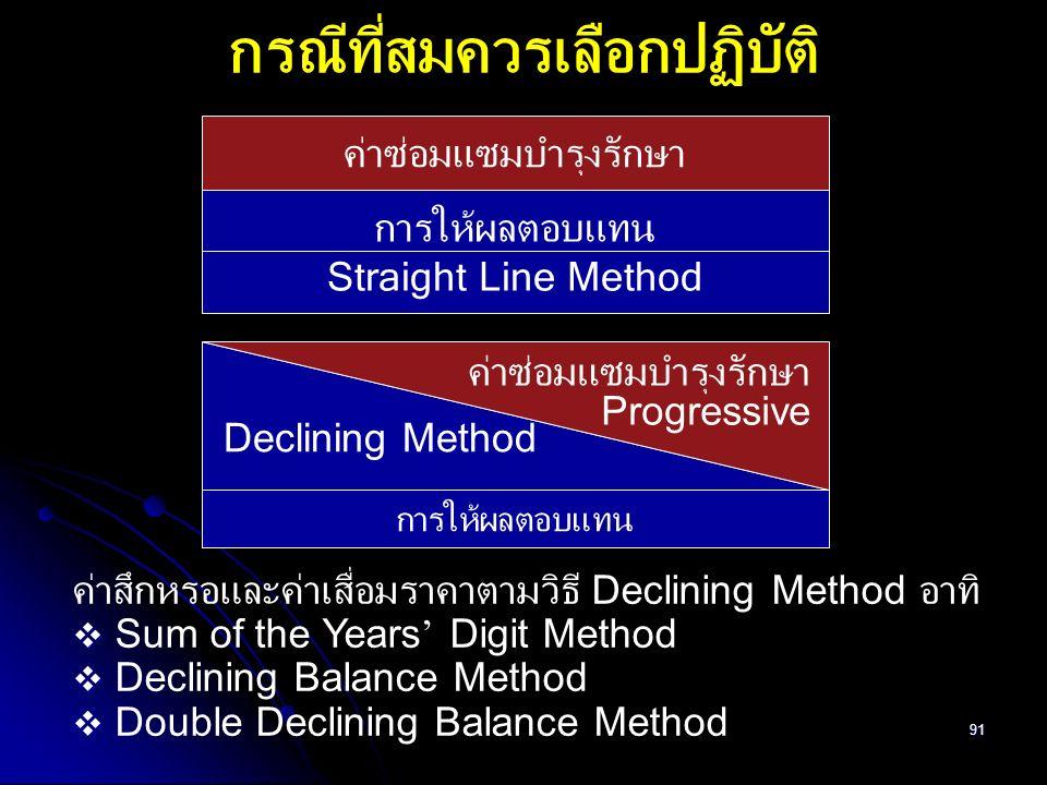 91 ค่าซ่อมแซมบำรุงรักษา การให้ผลตอบแทน Straight Line Method ค่าสึกหรอและค่าเสื่อมราคาตามวิธี Declining Method อาทิ   Sum of the Years ' Digit Method
