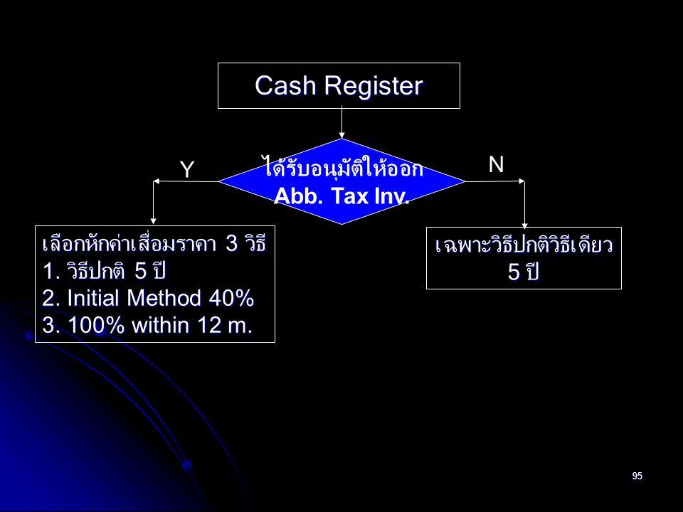 95 Cash Register ได้รับอนุมัติให้ออก Abb. Tax Inv. Y N เลือกหักค่าเสื่อมราคา 3 วิธี 1. วิธีปกติ 5 ปี 2. Initial Method 40% 3. 100% within 12 m. เฉพาะว