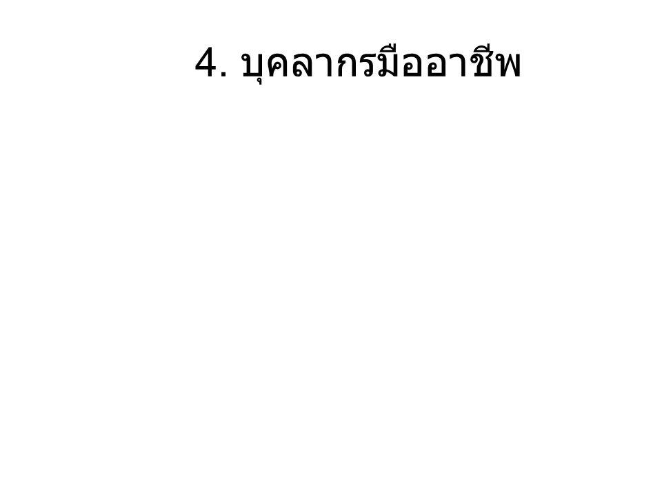 4. บุคลากรมืออาชีพ