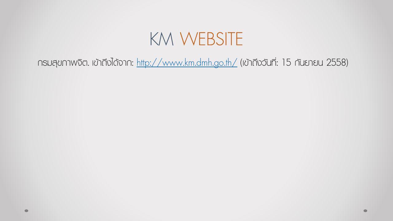 KM WEBSITE กรมสุขภาพจิต.