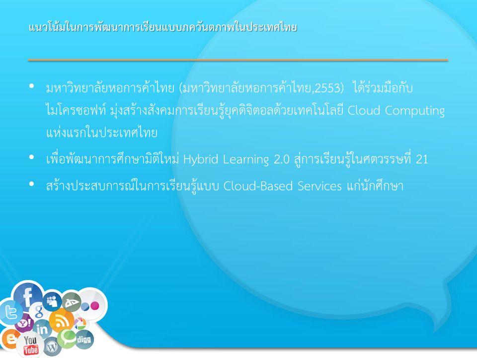 แนวโน้มในการพัฒนาการเรียนแบบภควันตภาพในประเทศไทย มหาวิทยาลัยหอการค้าไทย (มหาวิทยาลัยหอการค้าไทย,2553) ได้ร่วมมือกับ ไมโครซอฟท์ มุ่งสร้างสังคมการเรียนรู้ยุคดิจิตอลด้วยเทคโนโลยี Cloud Computing แห่งแรกในประเทศไทย เพื่อพัฒนาการศึกษามิติใหม่ Hybrid Learning 2.0 สู่การเรียนรู้ในศตวรรษที่ 21 สร้างประสบการณ์ในการเรียนรู้แบบ Cloud-Based Services แก่นักศึกษา