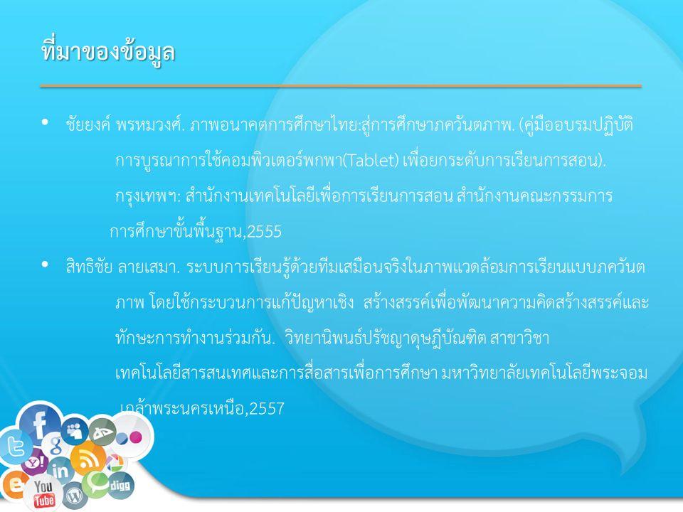 ที่มาของข้อมูล ชัยยงค์ พรหมวงศ์. ภาพอนาคตการศึกษาไทย:สู่การศึกษาภควันตภาพ.