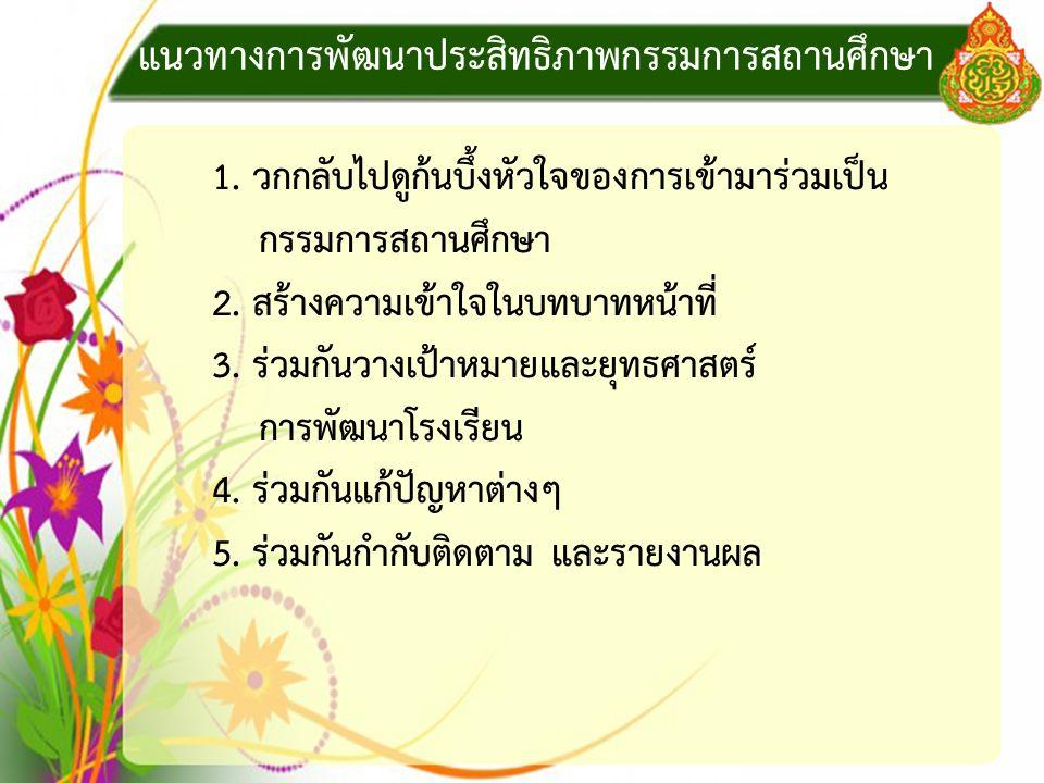 แนวทางการพัฒนาประสิทธิภาพกรรมการสถานศึกษา 1.