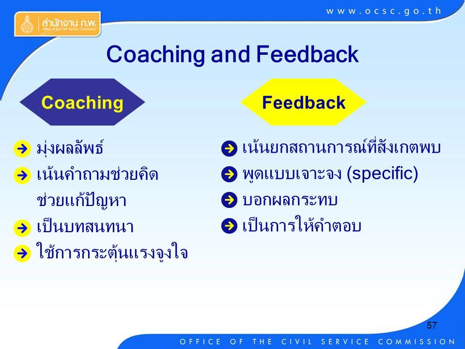 57 Coaching Coaching and Feedback มุ่งผลลัพธ์ เน้นคำถามช่วยคิด ช่วยแก้ปัญหา เป็นบทสนทนา ใช้การกระตุ้นแรงจูงใจ เน้นยกสถานการณ์ที่สังเกตพบ พูดแบบเจาะจง (specific) บอกผลกระทบ เป็นการให้คำตอบ Feedback