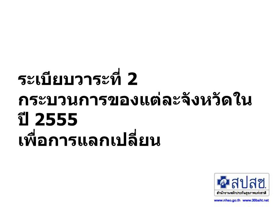 ระเบียบวาระที่ 2 กระบวนการของแต่ละจังหวัดใน ปี 2555 เพื่อการแลกเปลี่ยน
