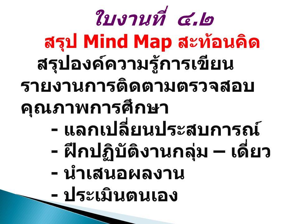 ใบงานที่ ๔. ๒ สรุป Mind Map สะท้อนคิด สรุปองค์ความรู้การเขียน รายงานการติดตามตรวจสอบ คุณภาพการศึกษา - แลกเปลี่ยนประสบการณ์ - ฝึกปฏิบัติงานกลุ่ม – เดี่