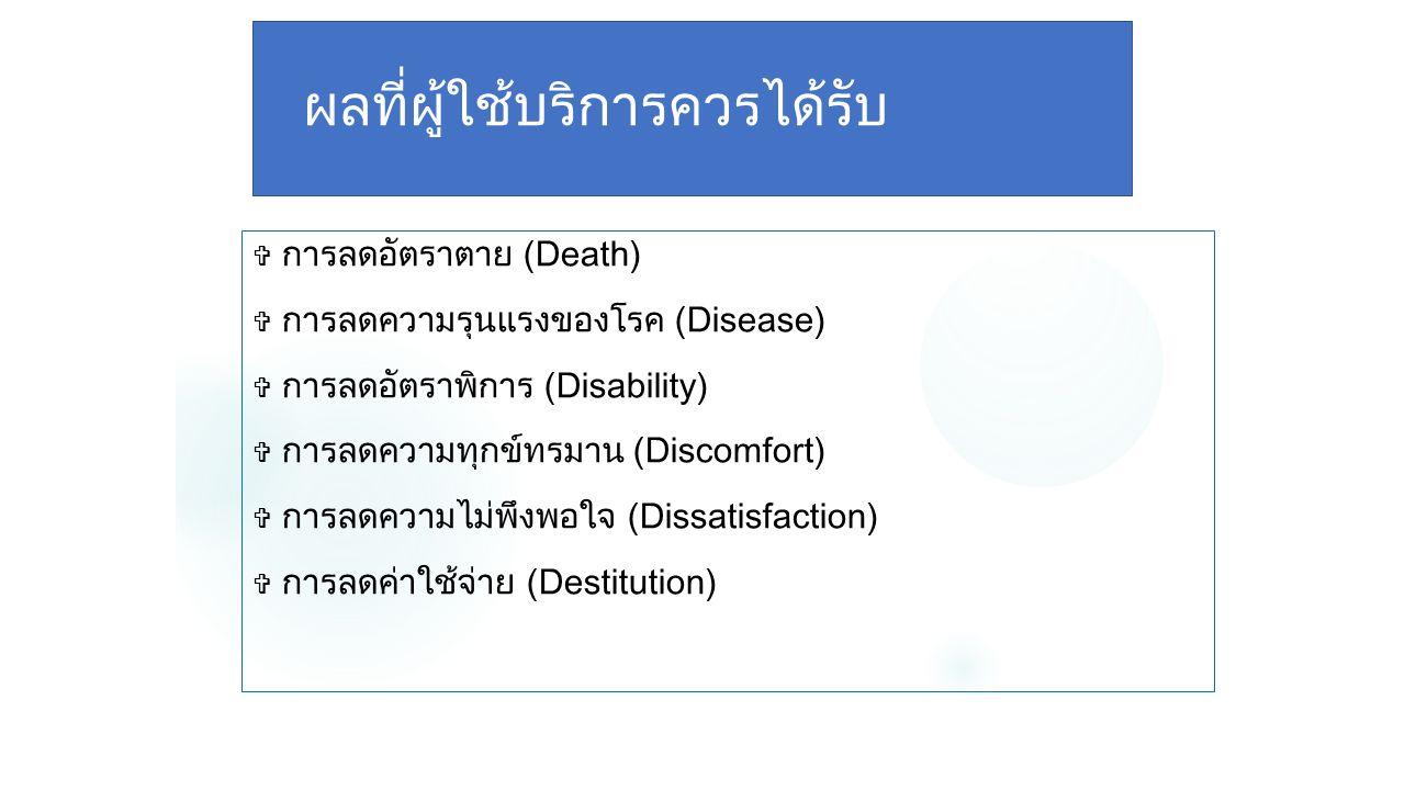 ผลที่ผู้ใช้บริการควรได้รับ  การลดอัตราตาย (Death)  การลดความรุนแรงของโรค (Disease)  การลดอัตราพิการ (Disability)  การลดความทุกข์ทรมาน (Discomfort)