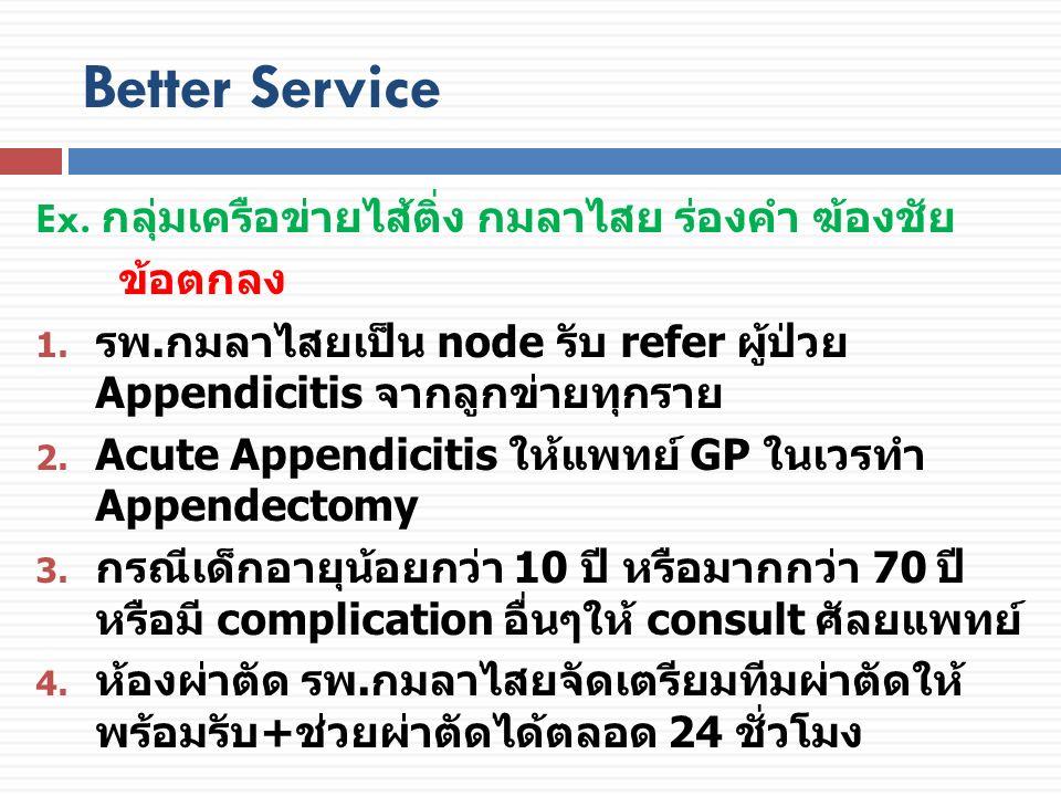 Better Service Ex. กลุ่มเครือข่ายไส้ติ่ง กมลาไสย ร่องคำ ฆ้องชัย ข้อตกลง  รพ. กมลาไสยเป็น node รับ refer ผู้ป่วย Appendicitis จากลูกข่ายทุกราย  Acu