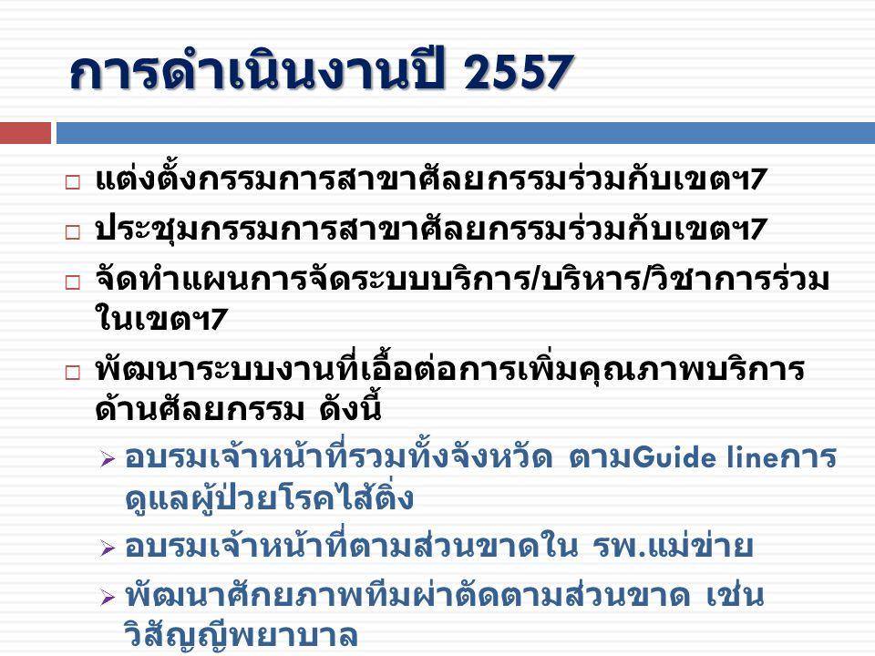 การดำเนินงานปี 2557 refer out รพ. แม่ข่าย = 22.14%
