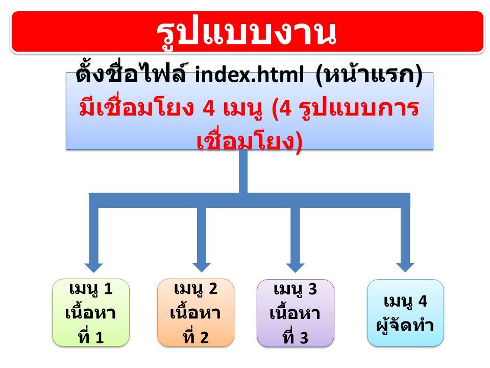 ตั้งชื่อไฟล์ index.html ( หน้าแรก ) มีเชื่อมโยง 4 เมนู (4 รูปแบบการ เชื่อมโยง ) ตั้งชื่อไฟล์ index.html ( หน้าแรก ) มีเชื่อมโยง 4 เมนู (4 รูปแบบการ เชื่อมโยง ) เมนู 1 เนื้อหา ที่ 1 เมนู 2 เนื้อหา ที่ 2 เมนู 3 เนื้อหา ที่ 3 เมนู 4 ผู้จัดทำ รูปแบบงาน