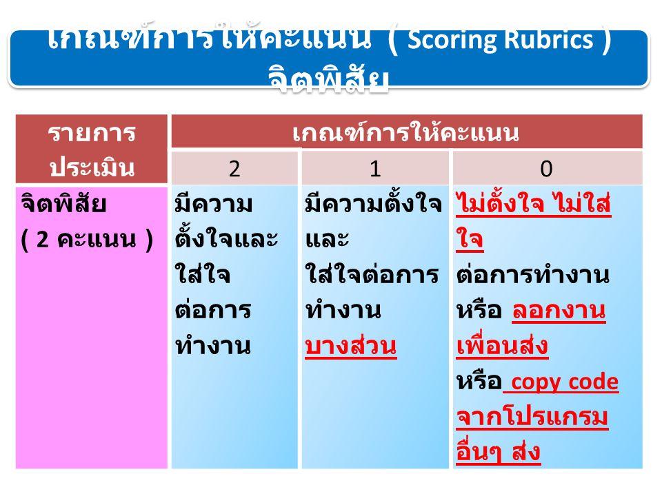เกณฑ์การให้คะแนน ( Scoring Rubrics ) จิตพิสัย รายการ ประเมิน เกณฑ์การให้คะแนน 210 จิตพิสัย ( 2 คะแนน ) มีความ ตั้งใจและ ใส่ใจ ต่อการ ทำงาน มีความตั้งใจ และ ใส่ใจต่อการ ทำงาน บางส่วน ไม่ตั้งใจ ไม่ใส่ ใจ ต่อการทำงาน หรือ ลอกงาน เพื่อนส่ง หรือ copy code จากโปรแกรม อื่นๆ ส่ง