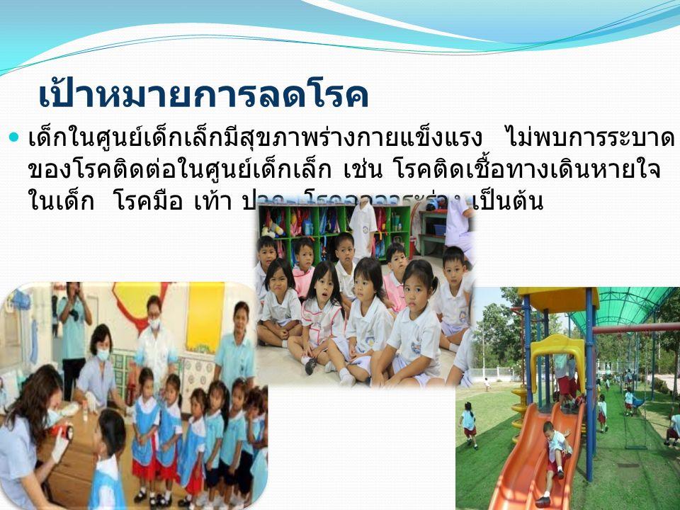 เป้าหมายการลดโรค เด็กในศูนย์เด็กเล็กมีสุขภาพร่างกายแข็งแรง ไม่พบการระบาด ของโรคติดต่อในศูนย์เด็กเล็ก เช่น โรคติดเชื้อทางเดินหายใจ ในเด็ก โรคมือ เท้า ป