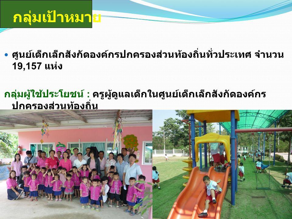 กลุ่มเป้าหมาย ศูนย์เด็กเล็กสังกัดองค์กรปกครองส่วนท้องถิ่นทั่วประเทศ จำนวน 19,157 แห่ง กลุ่มผู้ใช้ประโยชน์ : ครูผู้ดูแลเด็กในศูนย์เด็กเล็กสังกัดองค์กร