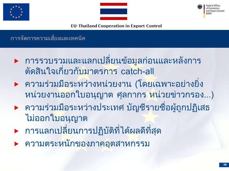 EU-Thailand Cooperation in Export Control 10 การจัดการความเสี่ยงและเทคนิค  การรวบรวมและแลกเปลี่ยนข้อมูลก่อนและหลังการ ตัดสินใจเกี่ยวกับมาตรการ catch-all  ความร่วมมือระหว่างหน่วยงาน (โดยเฉพาะอย่างยิ่ง หน่วยงานออกใบอนุญาต ศุลกากร หน่วยข่าวกรอง...)  ความร่วมมือระหว่างประเทศ บัญชีรายชื่อผู้ถูกปฏิเสธ ไม่ออกใบอนุญาต  การแลกเปลี่ยนการปฏิบัติที่ได้ผลดีที่สุด  ความตระหนักของภาคอุตสาหกรรม