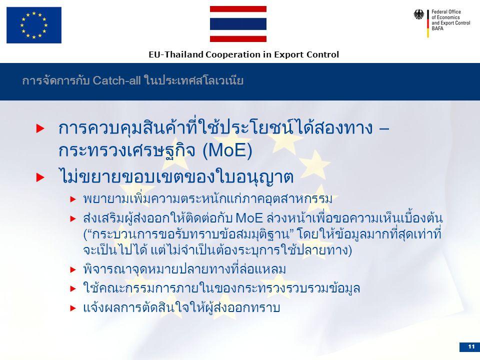 EU-Thailand Cooperation in Export Control 11 การจัดการกับ Catch-all ในประเทศสโลเวเนีย  การควบคุมสินค้าที่ใช้ประโยชน์ได้สองทาง – กระทรวงเศรษฐกิจ (MoE)  ไม่ขยายขอบเขตของใบอนุญาต  พยายามเพิ่มความตระหนักแก่ภาคอุตสาหกรรม  ส่งเสริมผู้ส่งออกให้ติดต่อกับ MoE ล่วงหน้าเพื่อขอความเห็นเบื้องต้น ( กระบวนการขอรับทราบข้อสมมุติฐาน โดยให้ข้อมูลมากที่สุดเท่าที่ จะเป็นไปได้ แต่ไม่จำเป็นต้องระบุการใช้ปลายทาง)  พิจารณาจุดหมายปลายทางที่ล่อแหลม  ใช้คณะกรรมการภายในของกระทรวงรวบรวมข้อมูล  แจ้งผลการตัดสินใจให้ผู้ส่งออกทราบ