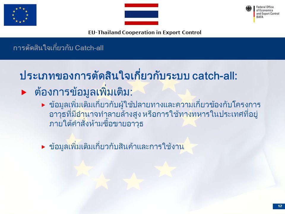 EU-Thailand Cooperation in Export Control 12 การตัดสินใจเกี่ยวกับ Catch-all ประเภทของการตัดสินใจเกี่ยวกับระบบ catch-all:  ต้องการข้อมูลเพิ่มเติม:  ข้อมูลเพิ่มเติมเกี่ยวกับผู้ใช้ปลายทางและความเกี่ยวข้องกับโครงการ อาวุธที่มีอำนาจทำลายล้างสูง หรือการใช้ทางทหารในประเทศที่อยู่ ภายใต้คำสั่งห้ามซื้อขายอาวุธ  ข้อมูลเพิ่มเติมเกี่ยวกับสินค้าและการใช้งาน