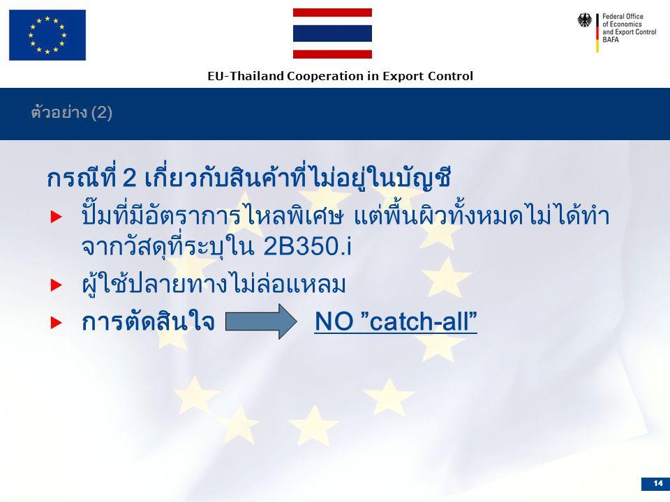 EU-Thailand Cooperation in Export Control 14 ตัวอย่าง (2) กรณีที่ 2 เกี่ยวกับสินค้าที่ไม่อยู่ในบัญชี  ปั๊มที่มีอัตราการไหลพิเศษ แต่พื้นผิวทั้งหมดไม่ได้ทำ จากวัสดุที่ระบุใน 2B350.i  ผู้ใช้ปลายทางไม่ล่อแหลม  การตัดสินใจ NO catch-all