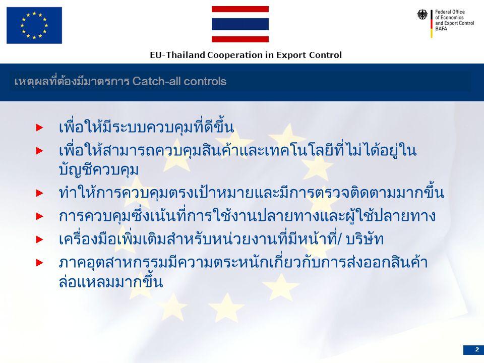 EU-Thailand Cooperation in Export Control 2 เหตุผลที่ต้องมีมาตรการ Catch-all controls  เพื่อให้มีระบบควบคุมที่ดีขึ้น  เพื่อให้สามารถควบคุมสินค้าและเทคโนโลยีที่ไม่ได้อยู่ใน บัญชีควบคุม  ทำให้การควบคุมตรงเป้าหมายและมีการตรวจติดตามมากขึ้น  การควบคุมซึ่งเน้นที่การใช้งานปลายทางและผู้ใช้ปลายทาง  เครื่องมือเพิ่มเติมสำหรับหน่วยงานที่มีหน้าที่/ บริษัท  ภาคอุตสาหกรรมมีความตระหนักเกี่ยวกับการส่งออกสินค้า ล่อแหลมมากขึ้น