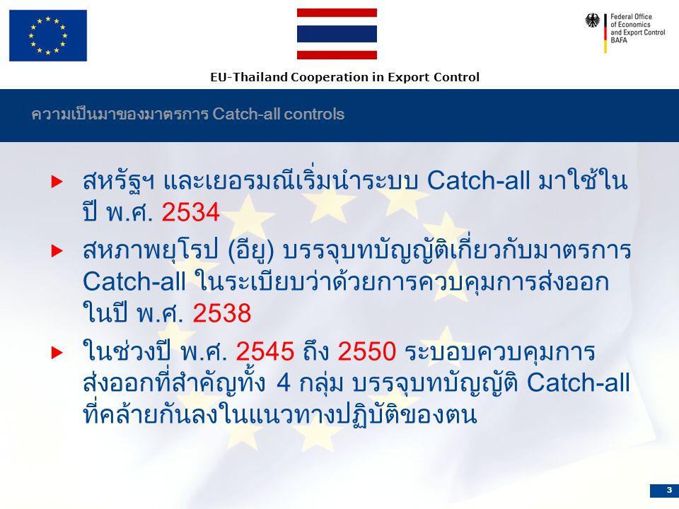 EU-Thailand Cooperation in Export Control 3 ความเป็นมาของมาตรการ Catch-all controls  สหรัฐฯ และเยอรมณีเริ่มนำระบบ Catch-all มาใช้ใน ปี พ.ศ.