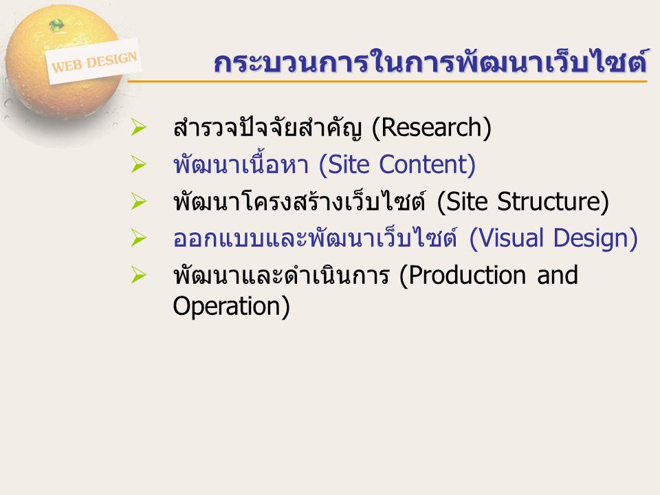 กระบวนการในการพัฒนาเว็บไซต์  สำรวจปัจจัยสำคัญ (Research)  พัฒนาเนื้อหา (Site Content)  พัฒนาโครงสร้างเว็บไซต์ (Site Structure)  ออกแบบและพัฒนาเว็บ