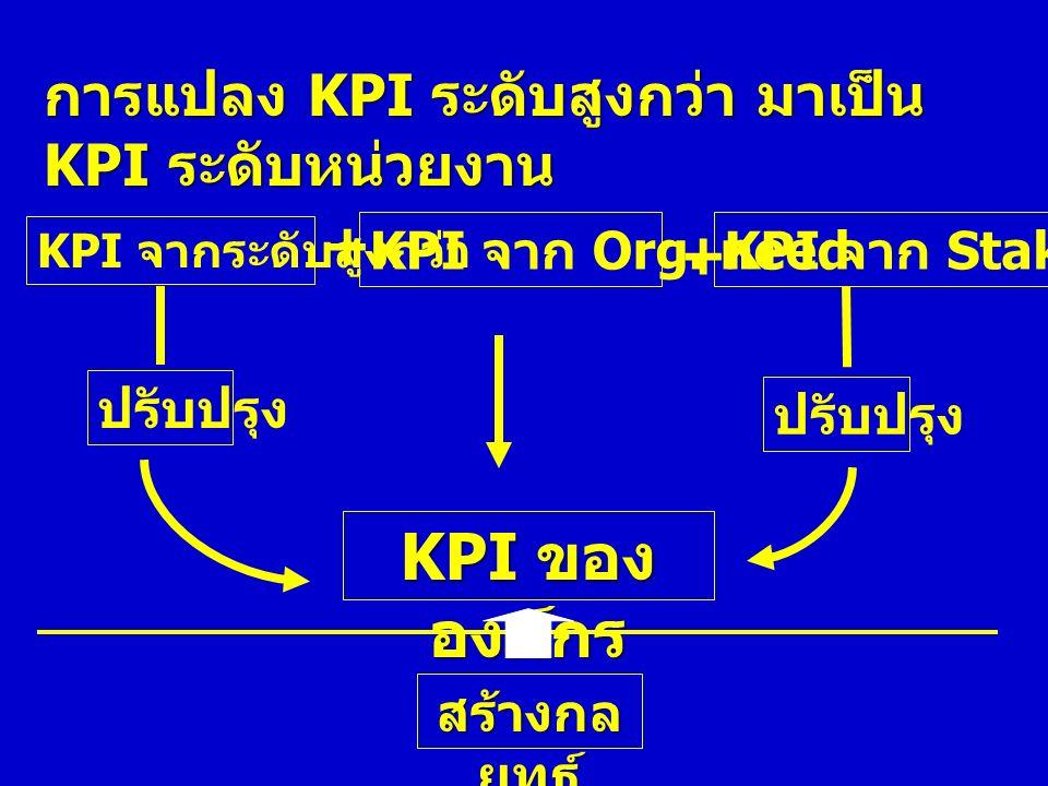 การแปลง KPI ระดับสูงกว่า มาเป็น KPI ระดับหน่วยงาน KPI จากระดับสูงกว่า KPI จาก Org.