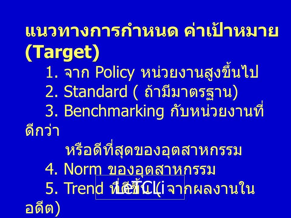 แนวทางการกำหนด ค่าเป้าหมาย (Target) 1. จาก Policy หน่วยงานสูงขึ้นไป 2.