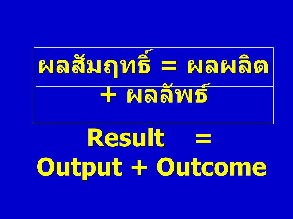 ผลสัมฤทธิ์ = ผลผลิต + ผลลัพธ์ Result = Output + Outcome Result = Output + Outcome