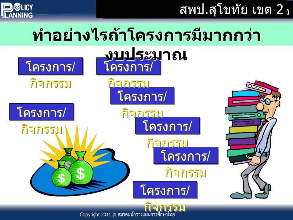 Copyright ๒๐๑๑ @ สมาคมนักวางแผนการศึกษาประเทศไทย โครงการ / กิจกรรม ทำอย่างไรถ้าโครงการมีมากกว่า งบประมาณ สพป.