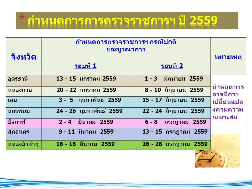 จังหวัด กำหนดการตรวจราชการฯ กรณีปกติ และบูรณาการ หมายเหตุ รอบที่ 1 รอบที่ 2 อุดรธานี13 - 15 มกราคม 25591 - 3 มิถุนายน 2559 กำหนดการ อาจมีการ เปลี่ยนแป
