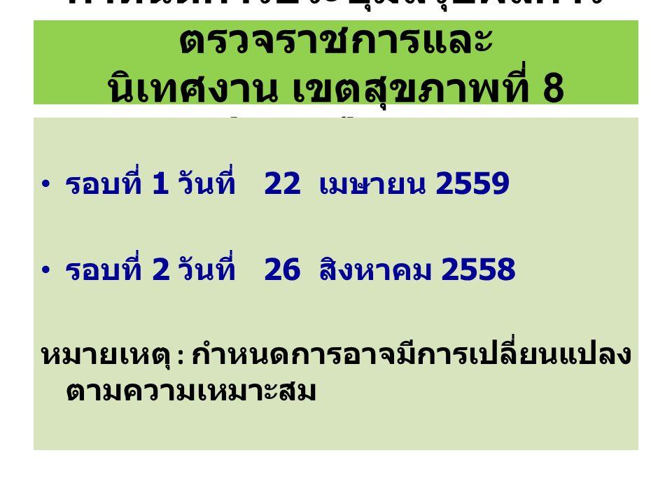 กำหนดการประชุมสรุปผลการ ตรวจราชการและ นิเทศงาน เขตสุขภาพที่ 8 ประจำปี 2559 รอบที่ 1 วันที่ 22 เมษายน 2559 รอบที่ 2 วันที่ 26 สิงหาคม 2558 หมายเหตุ : ก