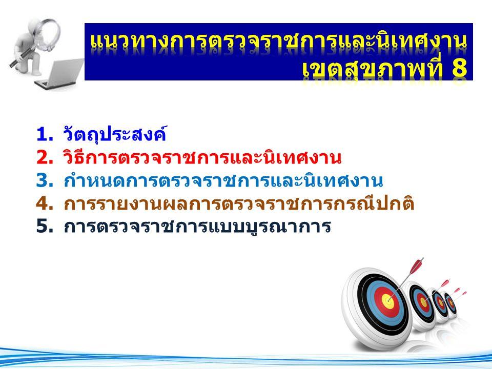 1.วัตถุประสงค์ 2.วิธีการตรวจราชการและนิเทศงาน 3.กำหนดการตรวจราชการและนิเทศงาน 4.การรายงานผลการตรวจราชการกรณีปกติ 5.การตรวจราชการแบบบูรณาการ