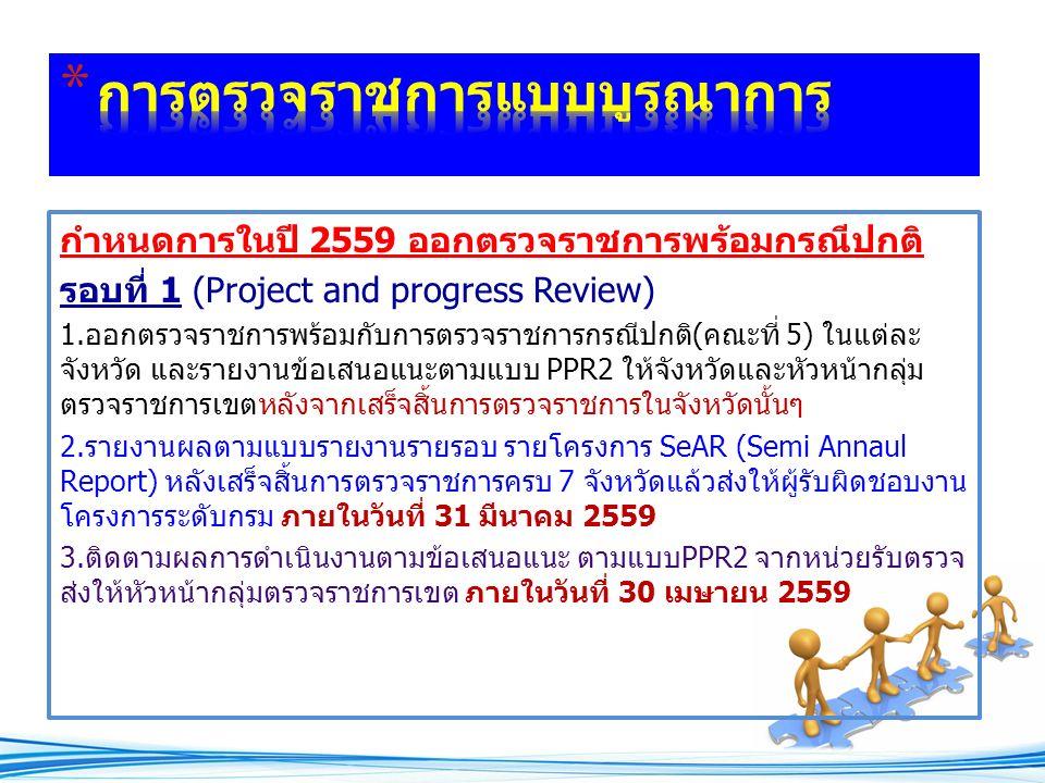 กำหนดการในปี 2559 ออกตรวจราชการพร้อมกรณีปกติ รอบที่ 1 (Project and progress Review) 1.ออกตรวจราชการพร้อมกับการตรวจราชการกรณีปกติ(คณะที่ 5) ในแต่ละ จัง