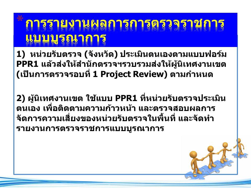 1) หน่วยรับตรวจ (จังหวัด) ประเมินตนเองตามแบบฟอร์ม PPR1 แล้วส่งให้สำนักตรวจฯรวบรวมส่งให้ผู้นิเทศงานเขต (เป็นการตรวจรอบที่ 1 Project Review) ตามกำหนด 2)