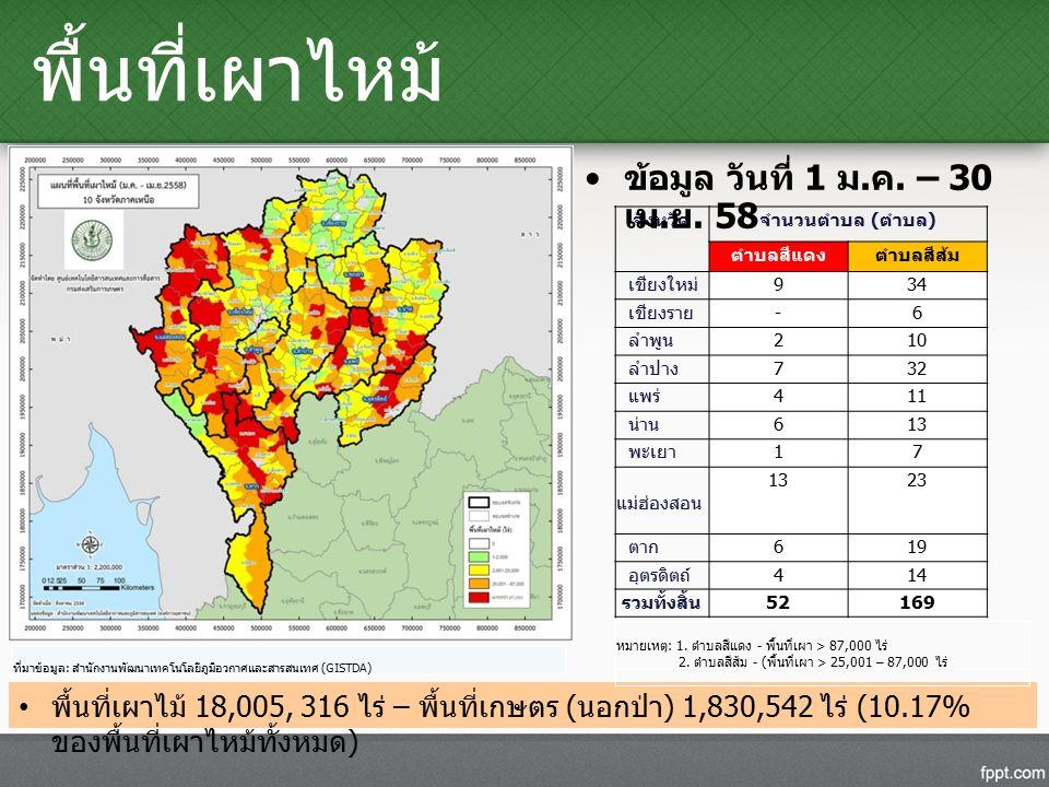 จังหวัดจำนวนตำบล ( ตำบล ) ตำบลสีแดงตำบลสีส้ม เชียงใหม่ 934 เชียงราย -6 ลำพูน 210 ลำปาง 732 แพร่ 411 น่าน 613 พะเยา 17 แม่ฮ่องสอน 1323 ตาก 619 อุตรดิตถ์ 414 รวมทั้งสิ้น 52169 ที่มาข้อมูล : สำนักงานพัฒนาเทคโนโลยีภูมิอวกาศและสารสนเทศ (GISTDA) พื้นที่เผาไหม้ พื้นที่เผาไม้ 18,005, 316 ไร่ – พื้นที่เกษตร ( นอกป่า ) 1,830,542 ไร่ (10.17% ของพื้นที่เผาไหม้ทั้งหมด ) ข้อมูล วันที่ 1 ม.