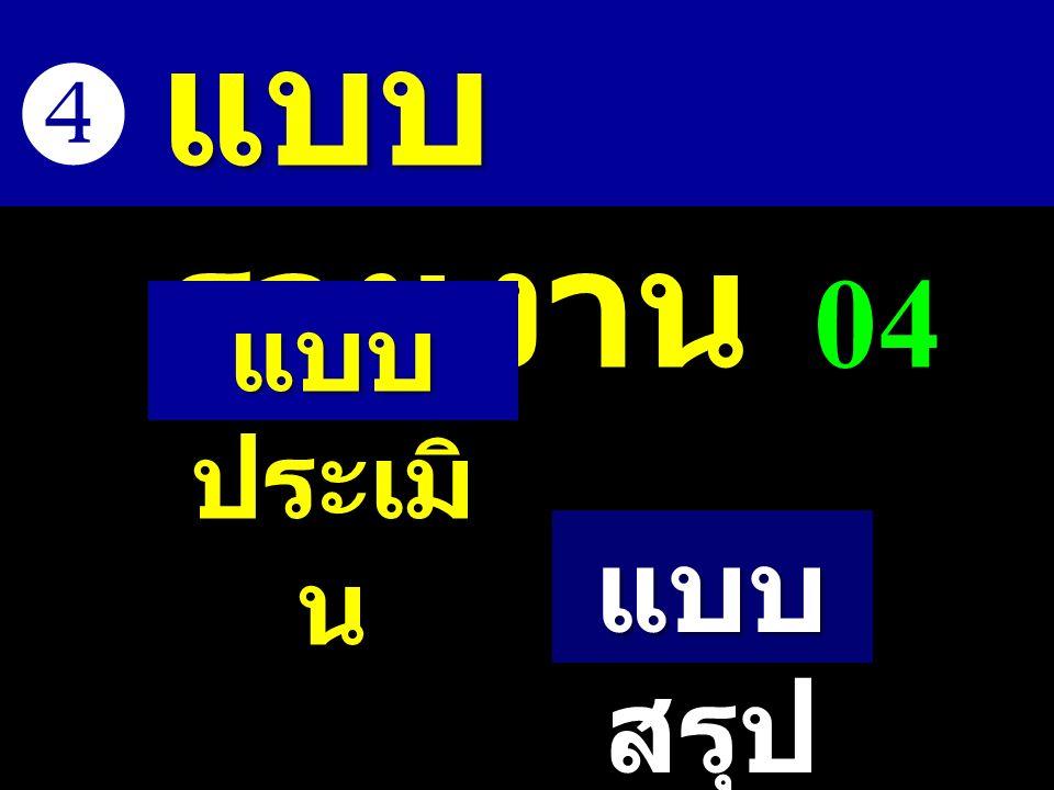 แบบ รายงาน 04  แบบ รายงาน 04 แบบ ประเมิ น แบบ ประเมิ น แบบ สรุป แบบ สรุป