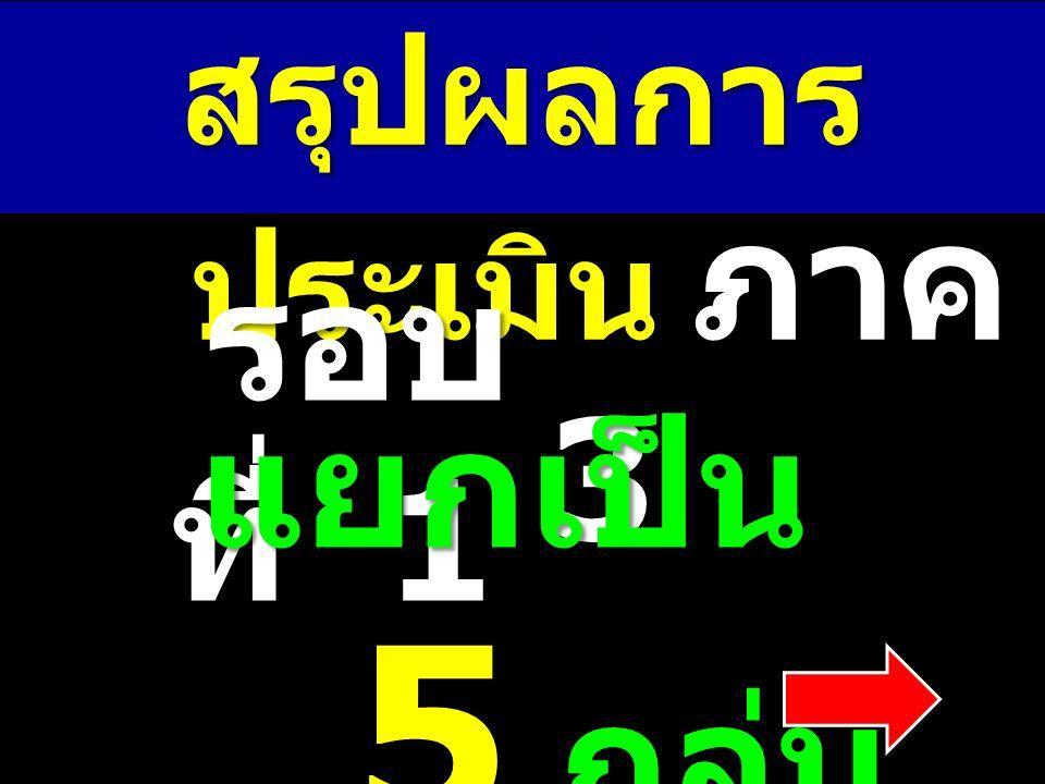 สรุปผลการ ประเมิน ภาค 3 รอบ ที่ 1 รอบ ที่ 1 แยกเป็น 5 กลุ่ม