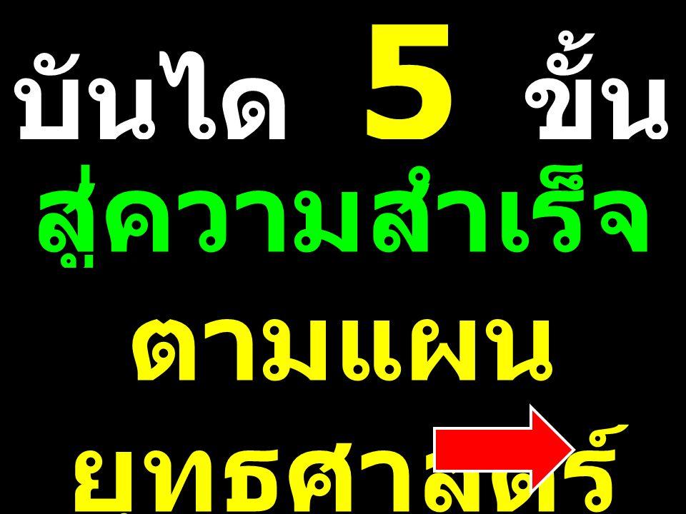 บันได 5 ขั้น สู่ความสำเร็จ ตามแผน ยุทธศาสตร์