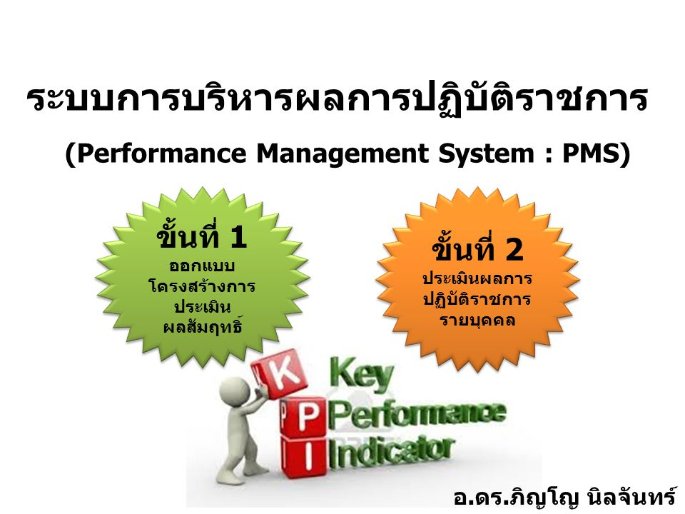 ระบบการบริหารผลการปฏิบัติราชการ ขั้นที่ 1 ออกแบบ โครงสร้างการ ประเมิน ผลสัมฤทธิ์ ขั้นที่ 2 ประเมินผลการ ปฏิบัติราชการ รายบุคคล (Performance Management System : PMS) อ.ดร.ภิญโญ นิลจันทร์