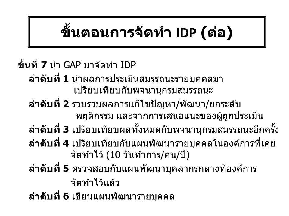 ขั้นที่ 7 นำ GAP มาจัดทำ IDP ลำดับที่ 1 นำผลการประเมินสมรรถนะรายบุคคลมา เปรียบเทียบกับพจนานุกรมสมรรถนะ ลำดับที่ 2 รวบรวมผลการแก้ไขปัญหา/พัฒนา/ยกระดับ