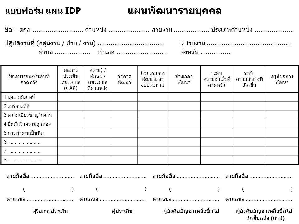 แบบฟอร์ม แผน IDP แผนพัฒนารายบุคคล ชื่อ – สกุล........................... ตำแหน่ง...................... สายงาน................... ประเภทตำแหน่ง........