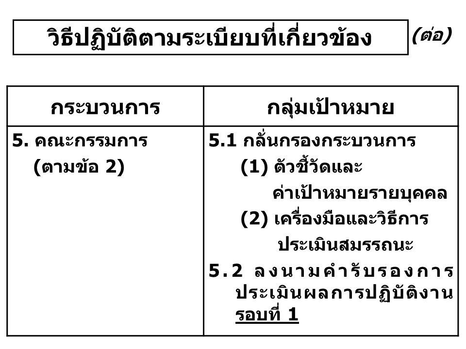 วิธีปฏิบัติตามระเบียบที่เกี่ยวข้อง กระบวนการกลุ่มเป้าหมาย 5. คณะกรรมการ (ตามข้อ 2) 5.1 กลั่นกรองกระบวนการ (1) ตัวชี้วัดและ ค่าเป้าหมายรายบุคคล (2) เคร