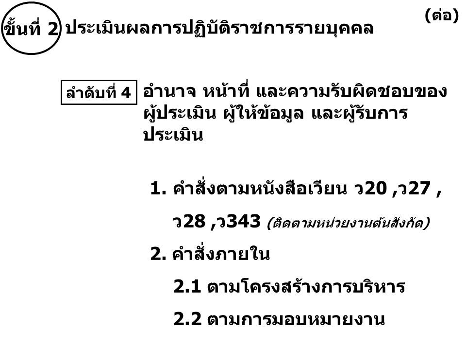 อำนาจ หน้าที่ และความรับผิดชอบของ ผู้ประเมิน ผู้ให้ข้อมูล และผู้รับการ ประเมิน 1.คำสั่งตามหนังสือเวียน ว20,ว27, ว28,ว343 (ติดตามหน่วยงานต้นสังกัด) 2.