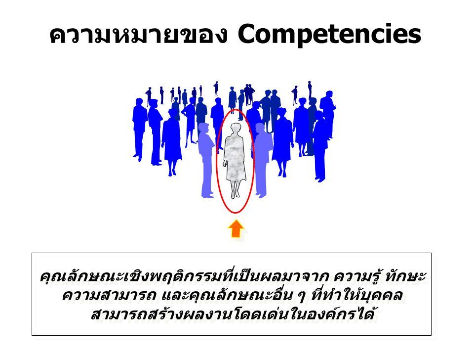 คุณลักษณะเชิงพฤติกรรมที่เป็นผลมาจาก ความรู้ ทักษะ ความสามารถ และคุณลักษณะอื่น ๆ ที่ทำให้บุคคล สามารถสร้างผลงานโดดเด่นในองค์กรได้ ความหมายของ Competencies