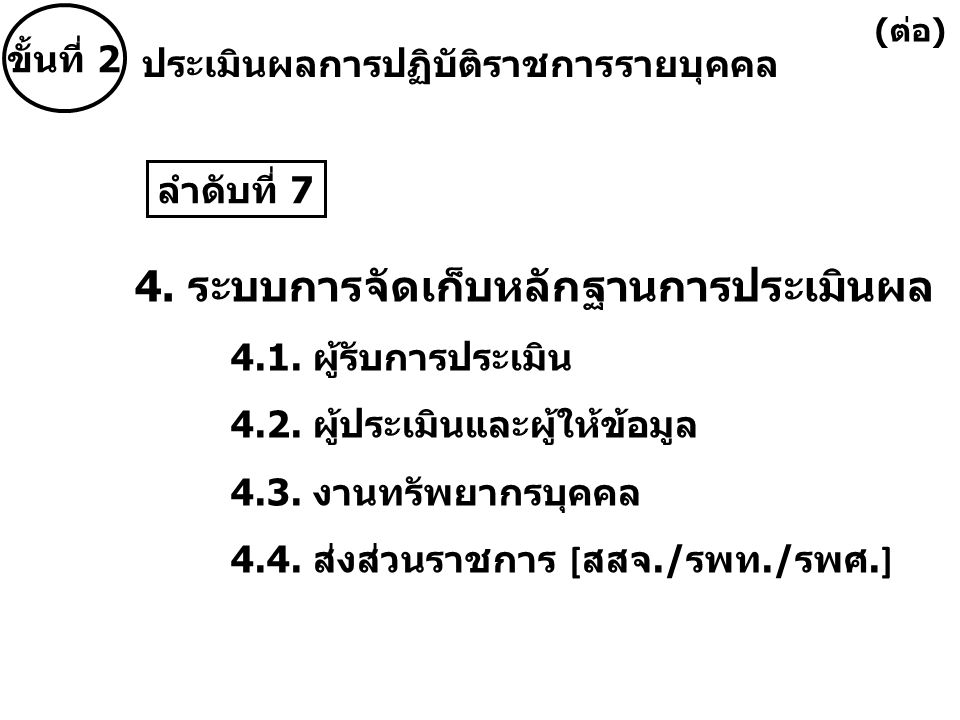 4. ระบบการจัดเก็บหลักฐานการประเมินผล 4.1. ผู้รับการประเมิน 4.2. ผู้ประเมินและผู้ให้ข้อมูล 4.3. งานทรัพยากรบุคคล 4.4. ส่งส่วนราชการ [ สสจ./ รพท./ รพศ.]