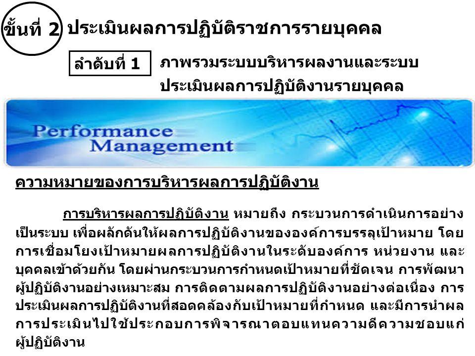 (2) กรณีที่ 2 หน่วยงานที่ 2 การคำนวณตามวงเงินจัดสรร (ต่อ)
