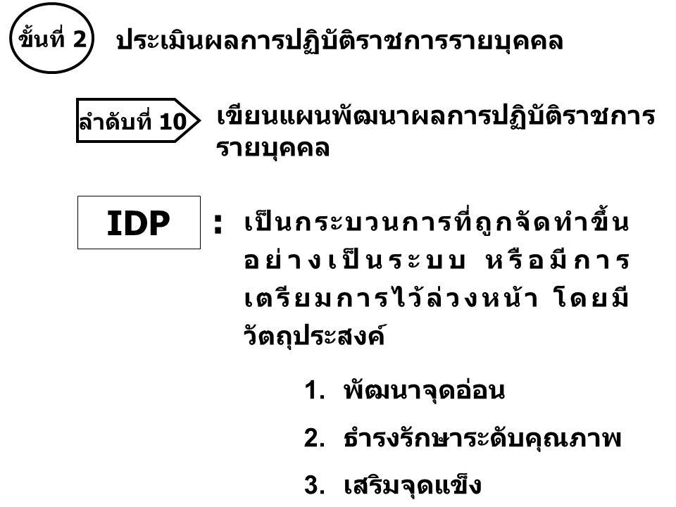 IDP : เป็นกระบวนการที่ถูกจัดทำขึ้น อย่างเป็นระบบ หรือมีการ เตรียมการไว้ล่วงหน้า โดยมี วัตถุประสงค์ 1. พัฒนาจุดอ่อน 2. ธำรงรักษาระดับคุณภาพ 3. เสริมจุด