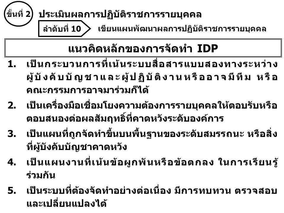 แนวคิดหลักของการจัดทำ IDP 1.เป็นกระบวนการที่เน้นระบบสื่อสารแบบสองทางระหว่าง ผู้บังคับบัญชาและผู้ปฏิบัติงานหรืออาจมีทีม หรือ คณะกรรมการอาจมาร่วมก็ได้ 2.เป็นเครื่องมือเชื่อมโยงความต้องการรายบุคคลให้ตอบรับหรือ ตอบสนองต่อผลสัมฤทธิ์ที่คาดหวังระดับองค์การ 3.เป็นแผนที่ถูกจัดทำขึ้นบนพื้นฐานของระดับสมรรถนะ หรือสิ่ง ที่ผู้บังคับบัญชาคาดหวัง 4.เป็นแผนงานที่เน้นข้อผูกพันหรือข้อตกลง ในการเรียนรู้ ร่วมกัน 5.เป็นระบบที่ต้องจัดทำอย่างต่อเนื่อง มีการทบทวน ตรวจสอบ และเปลี่ยนแปลงได้ ลำดับที่ 10 เขียนแผนพัฒนาผลการปฏิบัติราชการรายบุคคล ขั้นที่ 2 ประเมินผลการปฏิบัติราชการรายบุคคล
