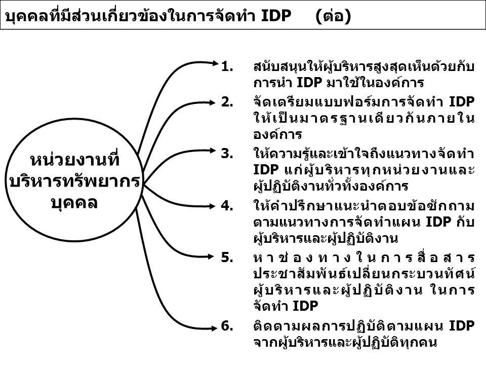 1.สนับสนุนให้ผู้บริหารสูงสุดเห็นด้วยกับ การนำ IDP มาใช้ในองค์การ 2.จัดเตรียมแบบฟอร์มการจัดทำ IDP ให้เป็นมาตรฐานเดียวกันภายใน องค์การ 3.ให้ความรู้และเข้าใจถึงแนวทางจัดทำ IDP แก่ผู้บริหารทุกหน่วยงานและ ผู้ปฏิบัติงานทั่วทั้งองค์การ 4.ให้คำปรึกษาแนะนำตอบข้อซักถาม ตามแนวทางการจัดทำแผน IDP กับ ผู้บริหารและผู้ปฏิบัติงาน 5.หาช่องทางในการสื่อสาร ประชาสัมพันธ์เปลี่ยนกระบวนทัศน์ ผู้บริหารและผู้ปฏิบัติงาน ในการ จัดทำ IDP 6.ติดตามผลการปฏิบัติตามแผน IDP จากผู้บริหารและผู้ปฏิบัติทุกคน หน่วยงานที่ บริหารทรัพยากร บุคคล บุคคลที่มีส่วนเกี่ยวข้องในการจัดทำ IDP (ต่อ)