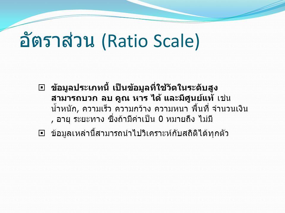 อัตราส่วน (Ratio Scale)  ข้อมูลประเภทนี้ เป็นข้อมูลที่ใช้วัดในระดับสูง สามารถบวก ลบ คูณ หาร ได้ และมีศูนย์แท้ เช่น น้ำหนัก, ความเร็ว ความกว้าง ความหน