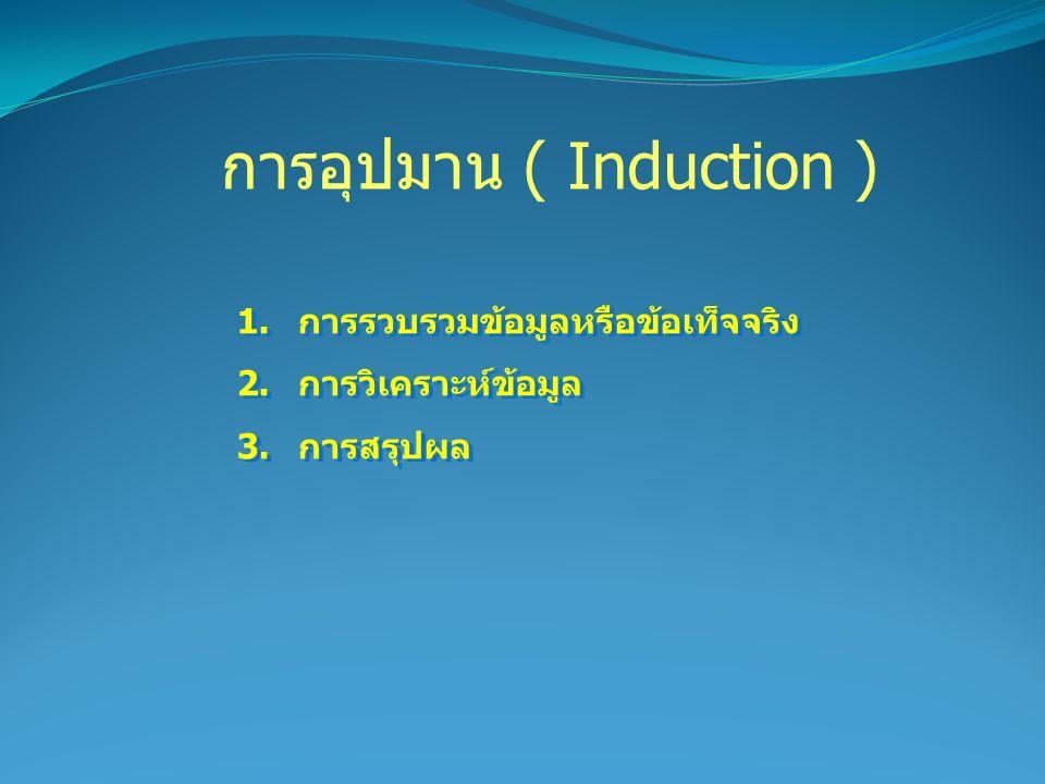 การอุปมาน ( Induction ) 1.การรวบรวมข้อมูลหรือข้อเท็จจริง 2.การวิเคราะห์ข้อมูล 3.การสรุปผล 1.การรวบรวมข้อมูลหรือข้อเท็จจริง 2.การวิเคราะห์ข้อมูล 3.การส